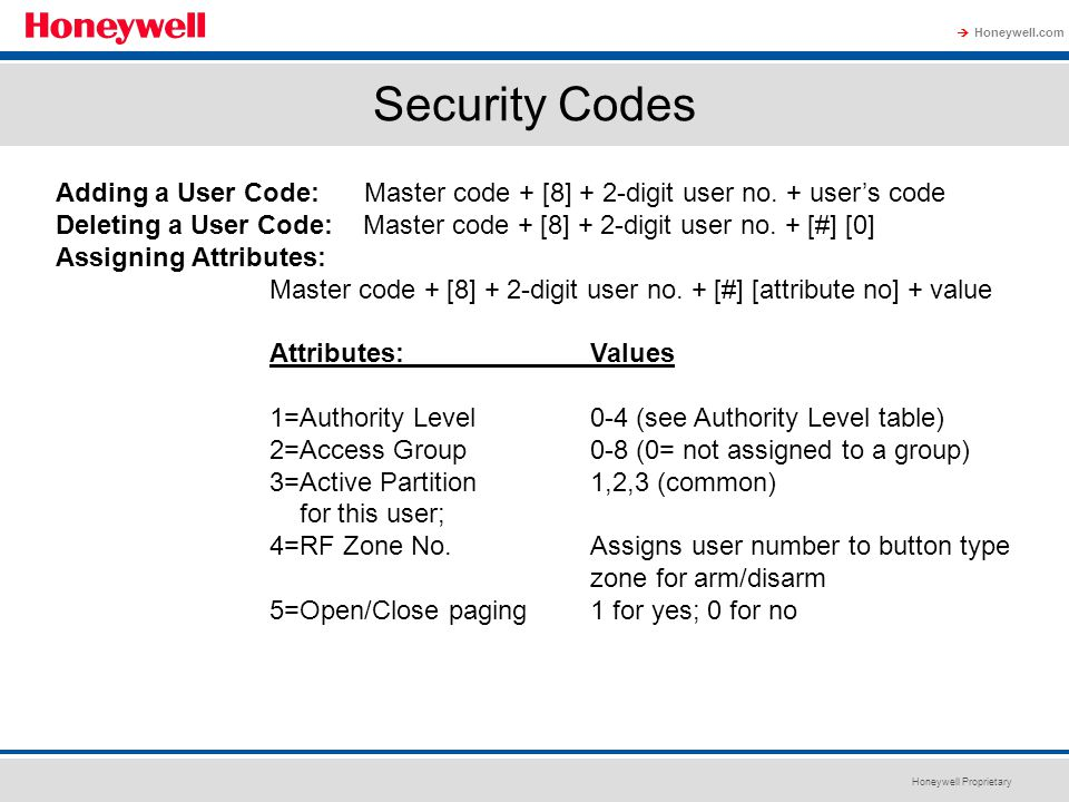 Security Codes Adding a User Code: Master code + [8] + 2-digit user no. + user's code.
